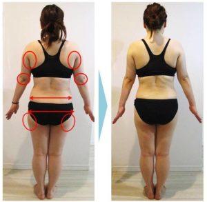 ダイエット_ボディメイク_痩せた_10kg_お腹_ウェスト_ヒップ_太もも_体重_体脂肪率_数値_変化_背中