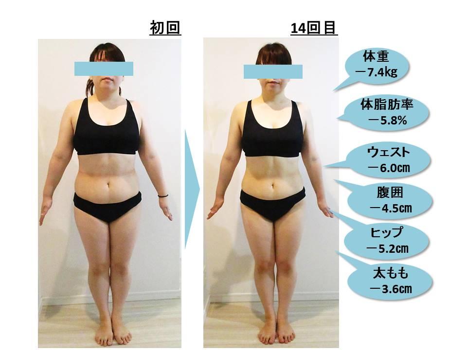 ダイエット_ボディメイク_体重_体脂肪率_変化_体型_見た目_大森_綺麗