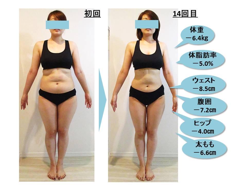 ダイエット‗ボディメイク‗大森‗C‗変化‗体重‗体脂肪率