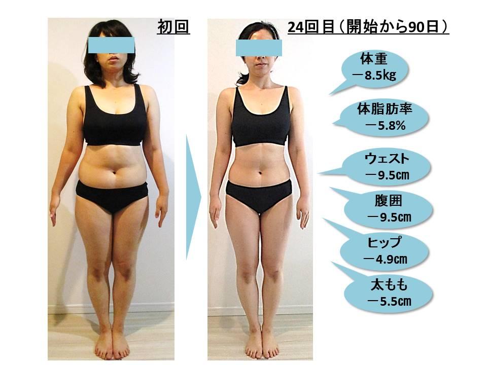 ダイエット_ボディメイク_体重_体脂肪率_変化_体型_見た目_大森_保育士