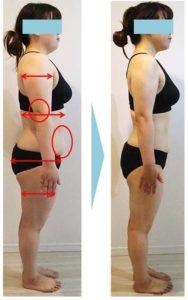 ダイエット_ボディメイク_痩せた_10kg_お腹_ウェスト_ヒップ_太もも_体重_体脂肪率_数値_変化_横