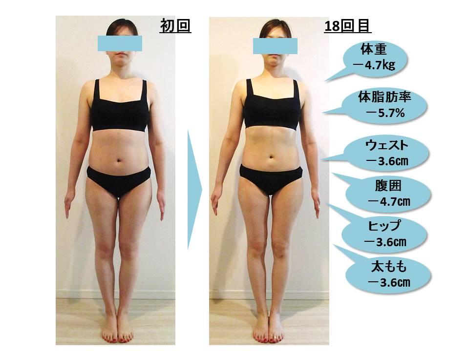 ダイエット‗ボディメイク‗大森‗C‗変化‗恋活‗キレイ‗お腹‗腹筋‗肩甲骨‗1