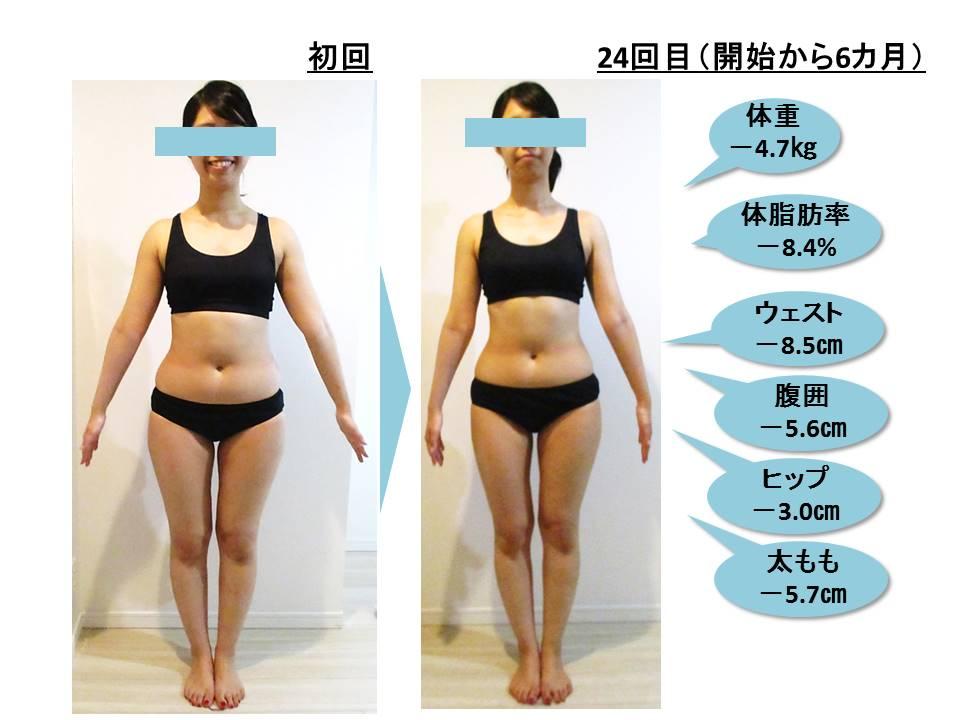 ダイエット_ボディメイク_体重_体脂肪率_変化_体型_見た目_大森_姿勢