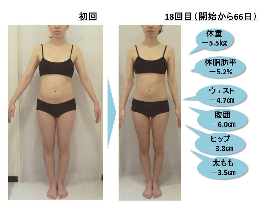 ダイエット_ボディメイク_体重_体脂肪率_変化_体型_見た目_大森_OL