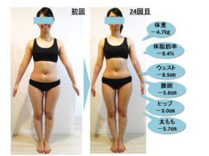 ダイエット‗ボディメイク‗大森‗C‗変化‗体重‗体脂肪率‗結婚式‗ウェディング‗ドレス‗背中‗お腹‗ふともも‗太もも‗すっきり‗二の腕‗デコルテ‗鎖骨_半年‗姿勢改善‗12