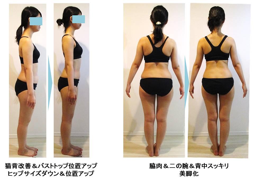 ダイエット‗ビフォーアフター‗見た目‗体重‗肉‗脂肪‗変化‗ダイエット‗姿勢