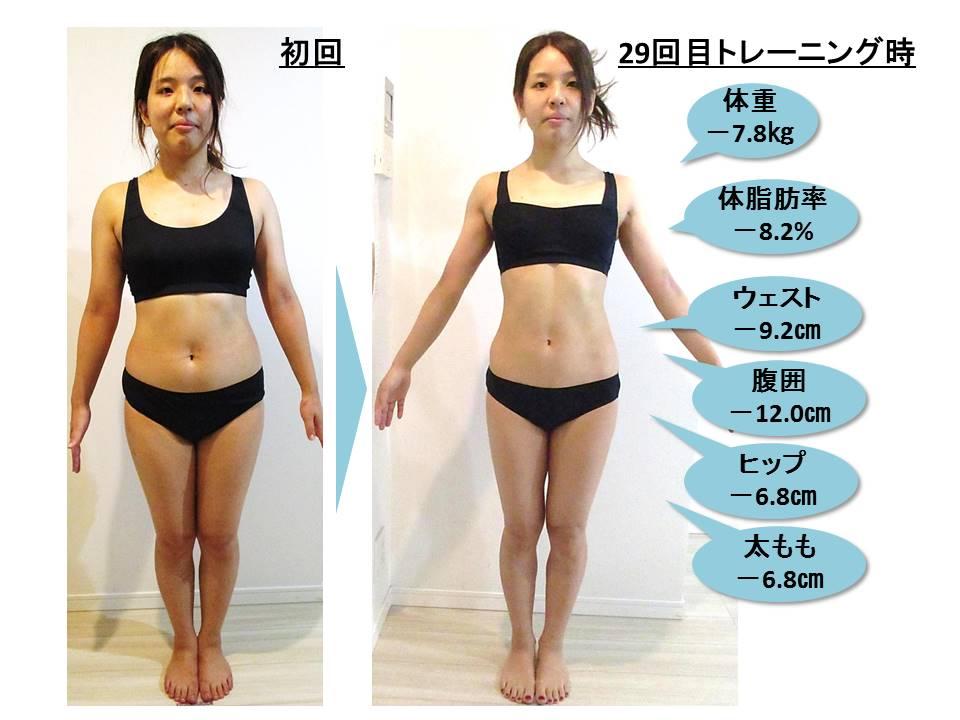 ビフォー‗むくみ‗お腹‗二の腕‗背中‗脂肪2