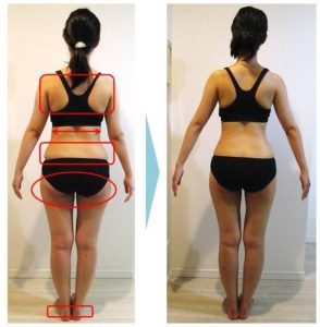 ダイエット‗ビフォーアフター‗変化‗痩‗見た目‗お腹‗太もも‗デコルテ‗二の腕_腰肉‗尻下‗足首‗肩甲骨‗背中