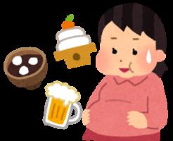 正月太り_ダイエット_餅