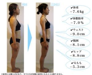 大森-パーソナルトレーニング-姿勢改善-お腹痩せ