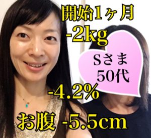 お腹痩せ|大森|ダイエット|パーソナルトレーニング