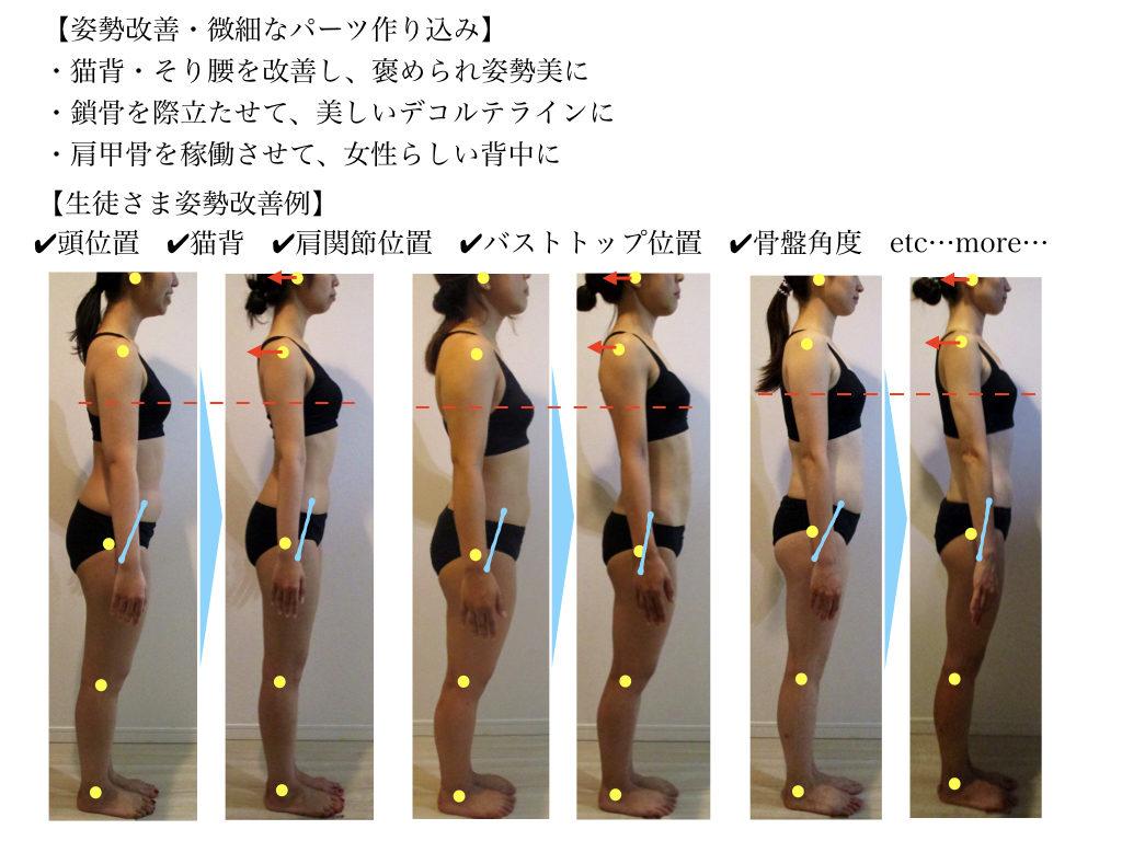 姿勢改善|筋トレ|猫背|大森