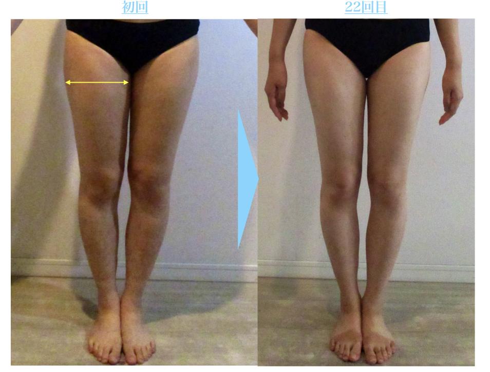 くびれ|脚やせ|二の腕痩せ|お腹痩せ|くびれ|大森|パーソナル|ジム