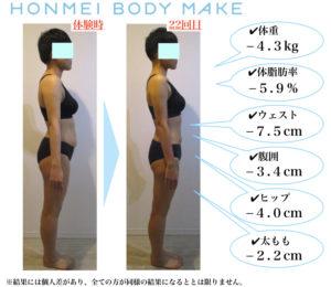 ダイエット|反り腰改善|猫背改善|大森|パーソナル