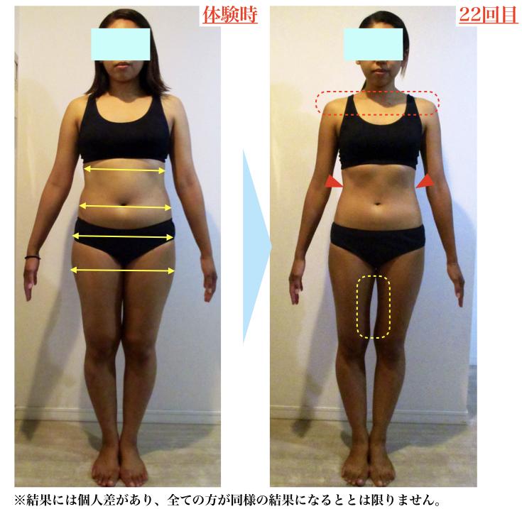 体重|体脂肪率|痩せた|痩身|大森