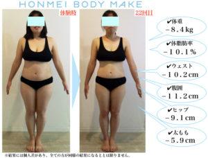 お腹痩せ|ダイエット|ボディメイク|大森|パーソナル