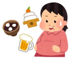 パーソナルトレーニング|大森|正月太り|痩身