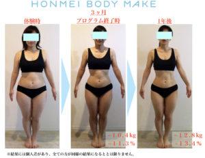 痩せる|ダイエット|パーソナル|大森|ジム