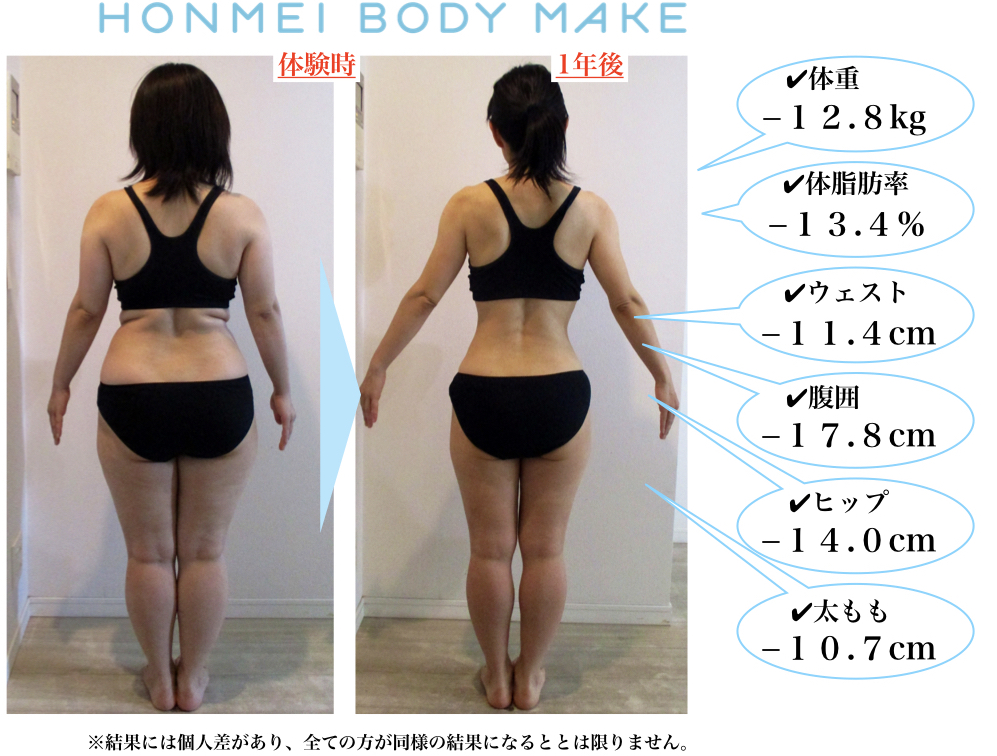 ダイエット|ボディメイク|大森|ジム|パーソナル|女性|下半身痩せ|脚やせ|セルライト